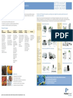 Advanced Solutions for Polymers and Plastics Poster (011213D_01)