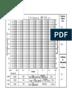 Papel Milimetrado Para Granulometria