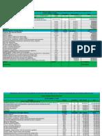 1 - Analisis de Costos de Establecimiento de Una Hectarea de Sabila de La Variedad Barbadensis Miller Segundo Semestre 2017