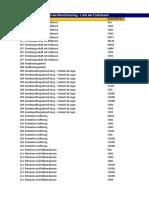 Lista de Funciones para Manufactura Discreta