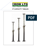 Acrow Prop Capacity Tables
