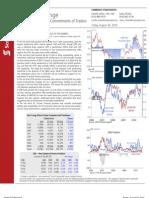 IMM (CFTC) Positioning Data