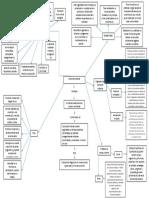 Mapa Conceptual Economia Solidaria