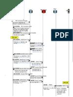 completeumtscallflow-140803082151-phpapp02.doc