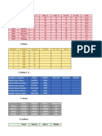 Practica de Microsoft Excel
