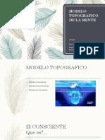 Modelo Topografico de La Mente