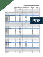 f.v. vs Avan. Lineal 2015