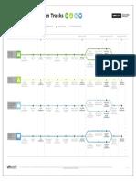 VMware Certification Tracks