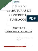 Módulo 3 - Diagramas de cargas.pdf