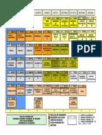 Plan de estudios 2007-I.pdf