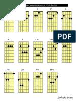 Acordes Essenciais Guitarra Nível Básico