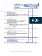 Plan de Evaluacion Ideas Pedagogic As