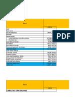 Laporan Keuangan Pt Mustika Ratu Tahun 2009,2015, & 2016 - Kelompok 7