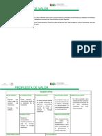Modelo de Negocios Módulo 2_x