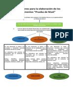Orientaciones para la confeccion de P Nivel. Tabla de indicadores.docx