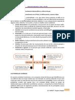 101280712 Modulo 4 Ano Formacion Civica y Ciudadana