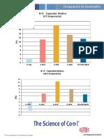 Capacidad Relativa R-12 vs Sustitutos
