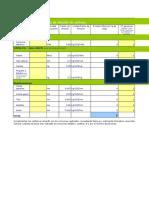 Calculadora de Huella de Carbono SRC