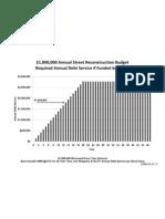 MTL 20 Year Street Reconstruction Bond Scenario 08-20-10