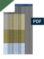 Data Untuk ABL