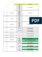 SCF Editing Paramaters