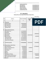 Pt Amarta (Tugas Rekonsiliasi Fiscal)