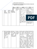 Matrix Evidence Based Practice Rom