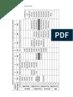 Og 2 Charts Print
