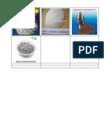 Fertilizer Identification