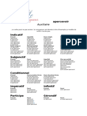 Verbe Apercevoir Grammaire Relations Syntaxiques