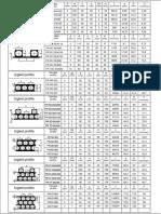 Tablica profila KORUGOVANE CEVI.pdf