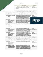 Labeling MDD Regs