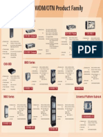 Huawei WDM OTN Product Family