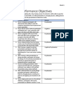 edid6505 - performance rubrics and assessments -n  minott