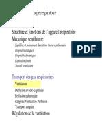 Ventilation Alveolaire