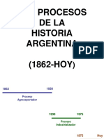 Procesos Historia Argentina