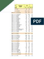 Tasa Crecimiento Dep Prov Dist  1993 - 2007 INEI.xls