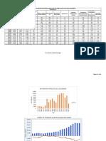 Balance de Pagos e Inversión Directa Colombia.docx