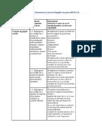Standardele Educaționale Elementare În Sectorul Îngrijiri Europene