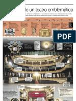 2009-07-09 - Cien años de un teatro emblematico
