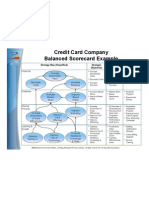 Scorecard-Credit Card Company