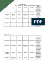 composer-history audience worksheet