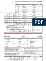 10-Day Arabic Intensive - Final Exam