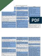EJEMPLO DE UNA POSIBLE DISTRIBUCIÓN POR AÑO MATEMÁTICA V1.pdf