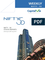 Nifty 50 Reports for the Week