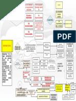 estado-civil.pdf