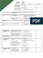 221149176-Kisi-kisi-Soal-Uas-Matematika-Kelas-4-Smtr-1.docx