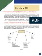 Marketing Pessoal (20hs) Unidade III