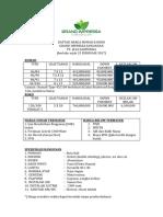 Pricelist Grand Impressa Sawangan Rumah Ruko 15 Feb 2017