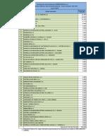 Participacion Empresas Mercado Electrico 2016
